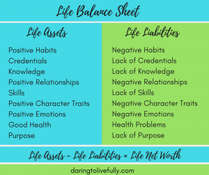 life balance sheet