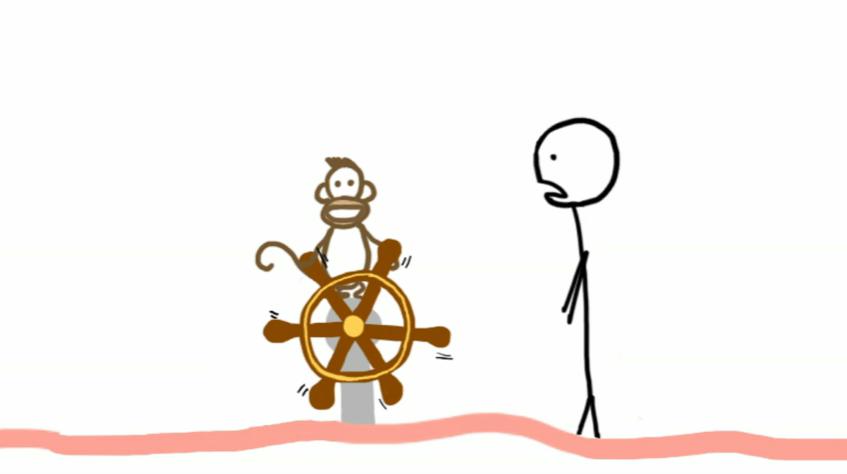 monkey-at-the-wheel